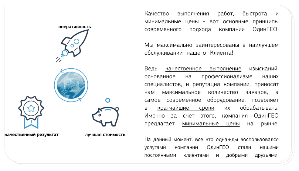 Услуги геодезиста цены, стоимость услуг геодезиста