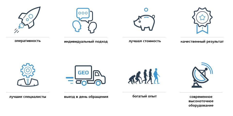Кадастровые работы Москва.